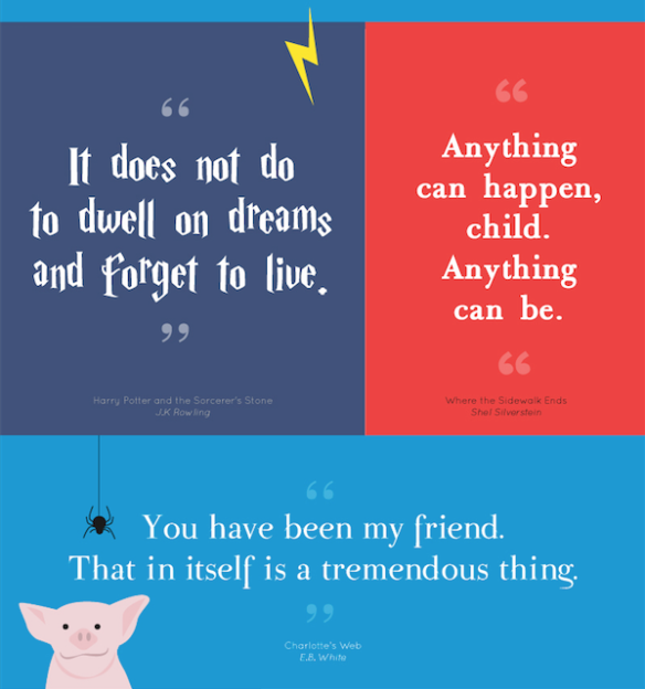 Book Cover Inspiration Quote : Wordless wednesday inspiring children s book quotes
